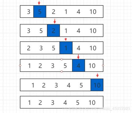 (二) 数据结构 - 插入排序