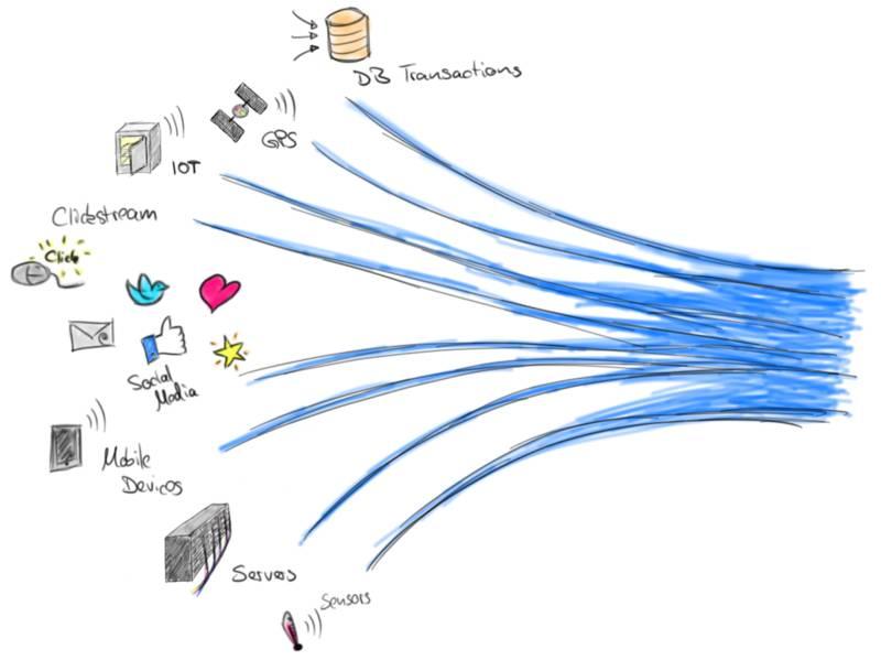 Flink分布式缓存与累加器
