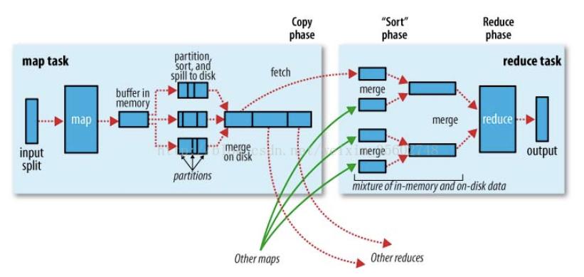 [外链图片转存失败,源站可能有防盗链机制,建议将图片保存下来直接上传(img-uPjiBF9t-1599453922425)(/Users/lipan/app/typora-pic/1853022-20200706101850818-447869067.png)]